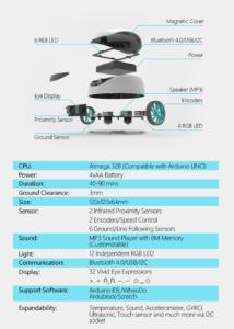 Détail du robot Vortex (source DFRobot)